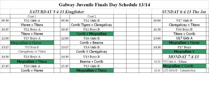 Juv League Finals