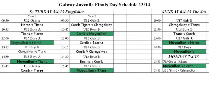 Juv League Finals