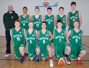 U17 Boys Squad