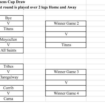 Cup draw Ladies
