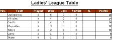 GL Ladies Table