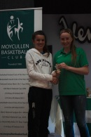U12 Girls Most Improved Leah Ruane