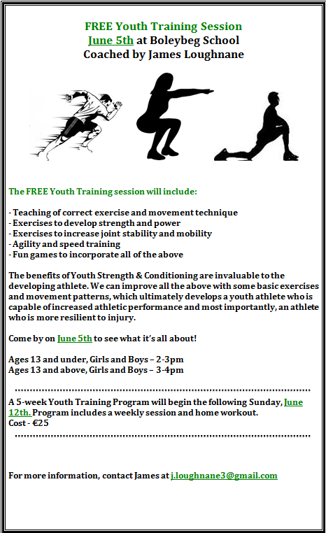 Youth Strength & Conditioning Program – Moycullen Basketball